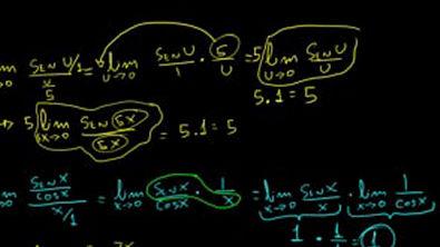 Calculo 1 - Exercicios exemplos resolvidos limite fundamental trigonométrico [nível 1]