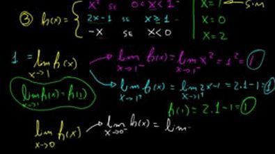 Cálculo 1 - Continuidade Exercícios exemplos resolvidos