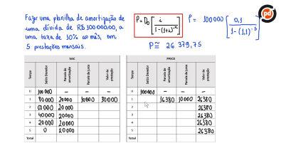 Sistema de amortização - SAC e PRICE - Teoria