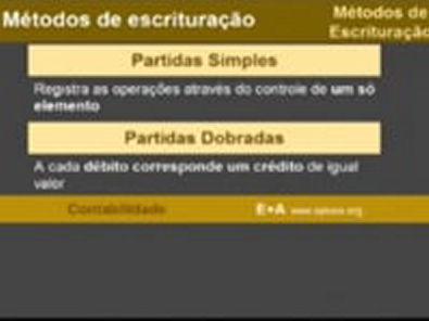Vídeo Aula Contabilidade Geral Aula 21-03-14