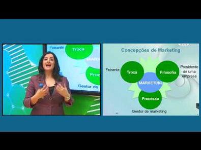 Administração de Marketing - Aula 1