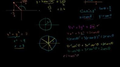 Coordenadas polares 2[1]