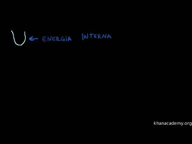 Primeira lei da Termodinâmica - Energia Interna