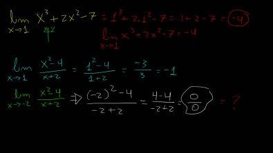 Cálculo 1 - Limite - Introdução, Definição e Conceito Intuitivo [parte 2]