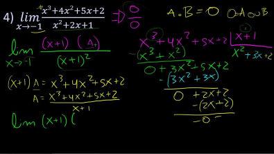Cálculo 1 - Limites - Exercícios Exemplos resolvidos indeterminação 0/0 [parte 2]