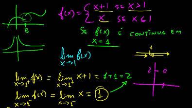 Cálculo 1 - Continuidade de funções