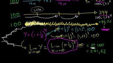 Cálculo 1 - Explicação limite fundamental exponencial e constante de euler (e)