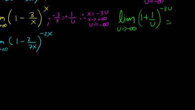 Limite Fundamental Exponencial - Exercicios exemplos resolvidos [nivel 1]