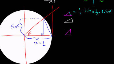 Limite fundamental Trigonométrico