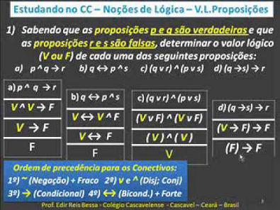 Noções Lógica 5 - PROPOSIÇÕES COMPOSTAS E TABEL VERDADE - FÁCIL FÁCIL - CC V405.wmv