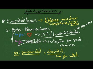 Anti-hipertensivos - Resumo - Farmacologia