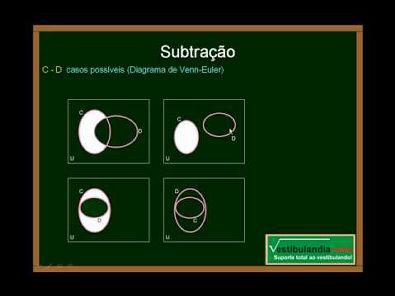 Matemática - Aula 1 - Conjuntos - Parte 5