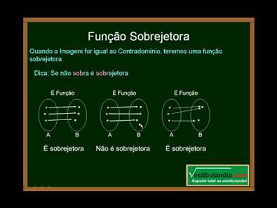 Matemática - Aula 3 - Funções - Conceitos Básicos - Parte 3