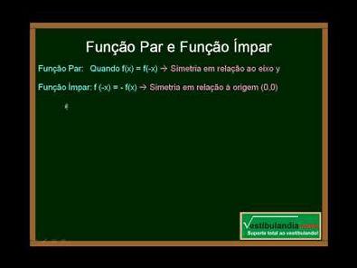 Matemática - Aula 3 - Funções - Conceitos Básicos - Parte 4 - Final