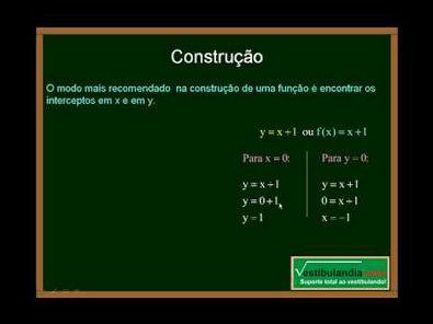 Matemática - Aula 4 - Função do Primeiro Grau - Parte 1