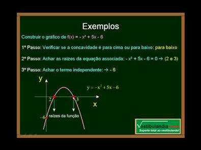 Matemática - Aula 5 - Função do Segundo Grau - Parte 3