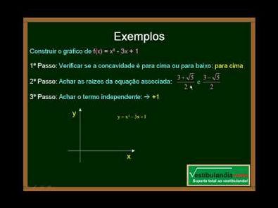 Matemática - Aula 5 - Função do Segundo Grau - Parte 4