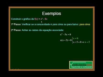 Matemática - Aula 5 - Função do Segundo Grau - Parte 5