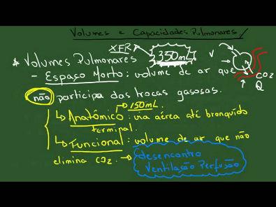 Volumes e Capacidades Pulmonares - Resumo - Fisiologia Respiratória