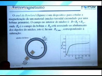 Física Geral III - aula 14 - Magnetismo - Parte 1