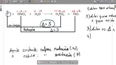 Resumão de Nox e Balanceamento via Oxidorredução