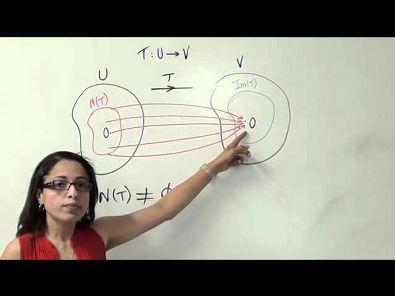 Álgebra Linear: núcleo e imagem de uma transformaçao linear (parte 1 de 2)