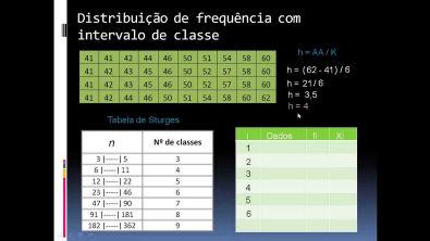 Estatística - Distribuição de Frequência Com Intervalos de Classe (parte 2)
