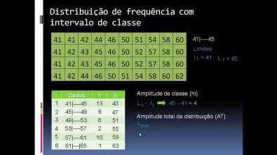 Distribuição de Frequência com Intervalo de Classe (parte 1)