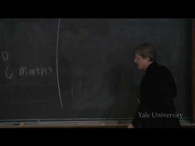 Yale- Mercados de Dívida: Estrutura a Termo- em inglês