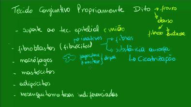Tecido Conjuntivo Propriamente Dito - Aula 2