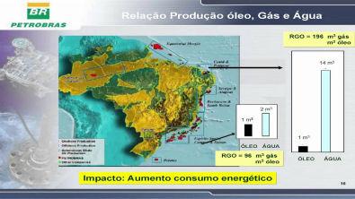Gás Natural no Brasil - João Luiz Ponce Maia (Petrobras)