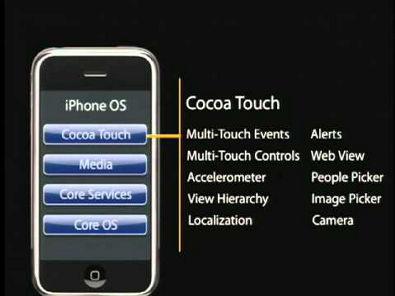 Stanford Introdução ao Mac OS X, Cocoa Touch, Objective-C e Ferramentas