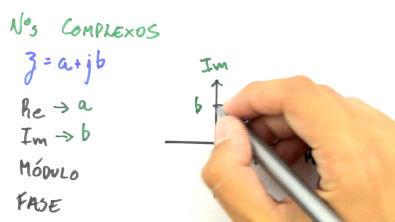 Me Salva! SEN04 - Revisão de Números Complexos para Eletricidade