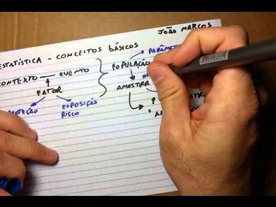 joão marcos vídeo estatística 1 básico conceitos