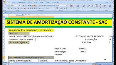 Sistema de Amortização Constante SAC Matemática Financeira Cálculo Tabela Prestação Juros Saldo Deve