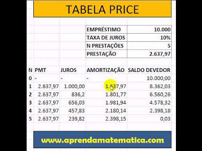 aula tabela price 2.avi