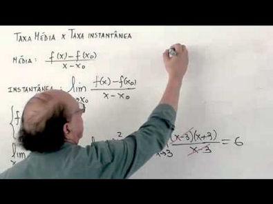 Cálculo Diferencial: Taxa de Variação Instantânea