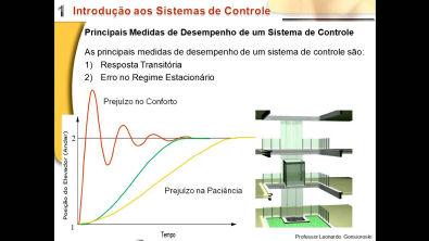 1. Introdução - Curso de Sistemas de Controle - Prof. Leonardo Gonsioroski
