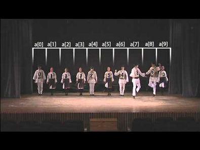 Ordenação Bolha (Folk Dance)