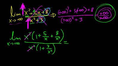 Cálculo 1 - Limites no infinito e indeterminação inf/inf