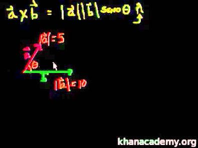 Física - Produto Vetorial - parte 1 (Khan Academy)