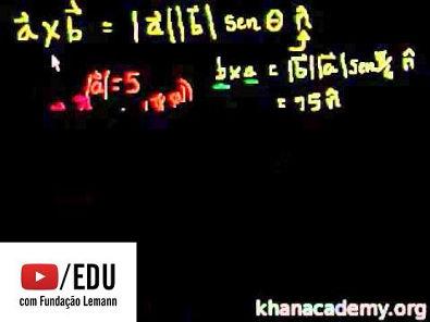 Física - Produto vetorial - parte 2 (Khan Academy)
