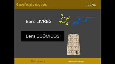 Bens e Fatores de Produção. ECONOMIA 1.4