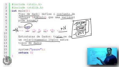 Aula ED 01 - TAD (Tipo Abstrato de Dado)