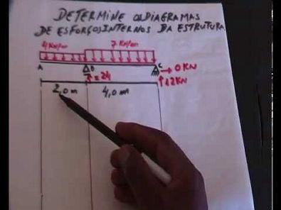 Diagramas de esforço (Momento fletor e cortante) parte 2
