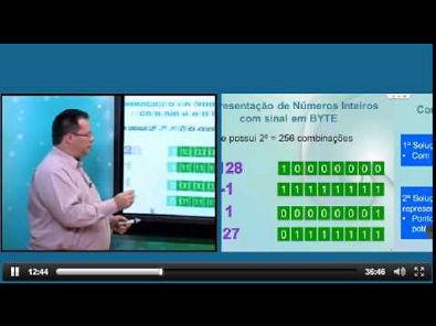 Aula 04   Organização de Computadores