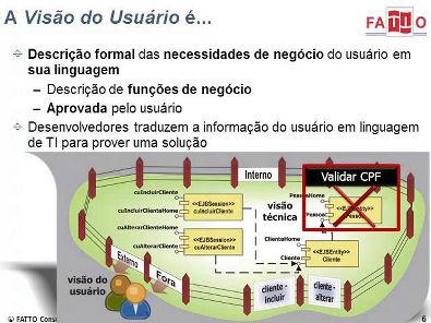 O que é Usuário e a Visão do Usuário para  a Medição com Pontos de Função