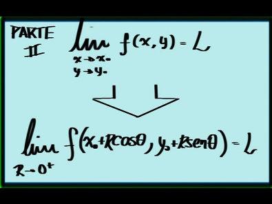 Cálculo II - Limites para funções de duas variáveis (2/2)