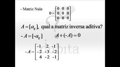 Álgebra Linear - Aula 3 - Espaços e Subespaços Vetoriais - Exemplos - Equipe Dubita