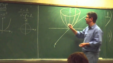 Curso UFMG - Cálculo II - Aula - 12 - Função de Várias Variáveis: Domínio, Gráfico e Curvas de Nível